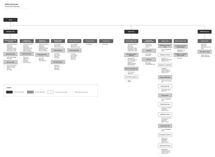 sqw_sitemap1